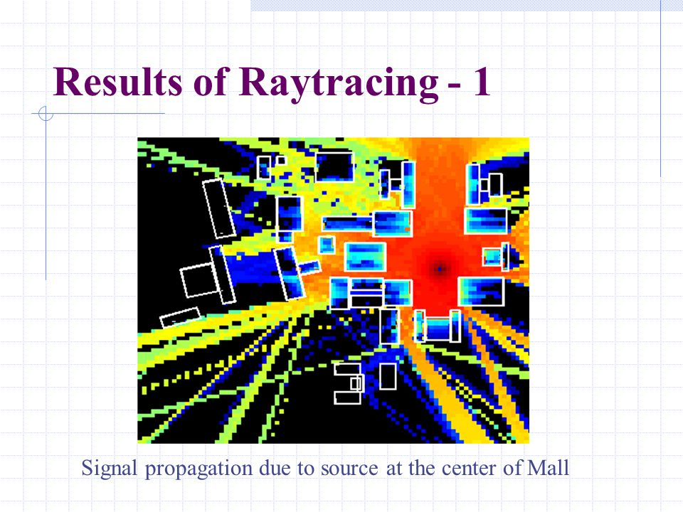 Results of Raytracing - 1 Signal propagation due to source at the center of Mall