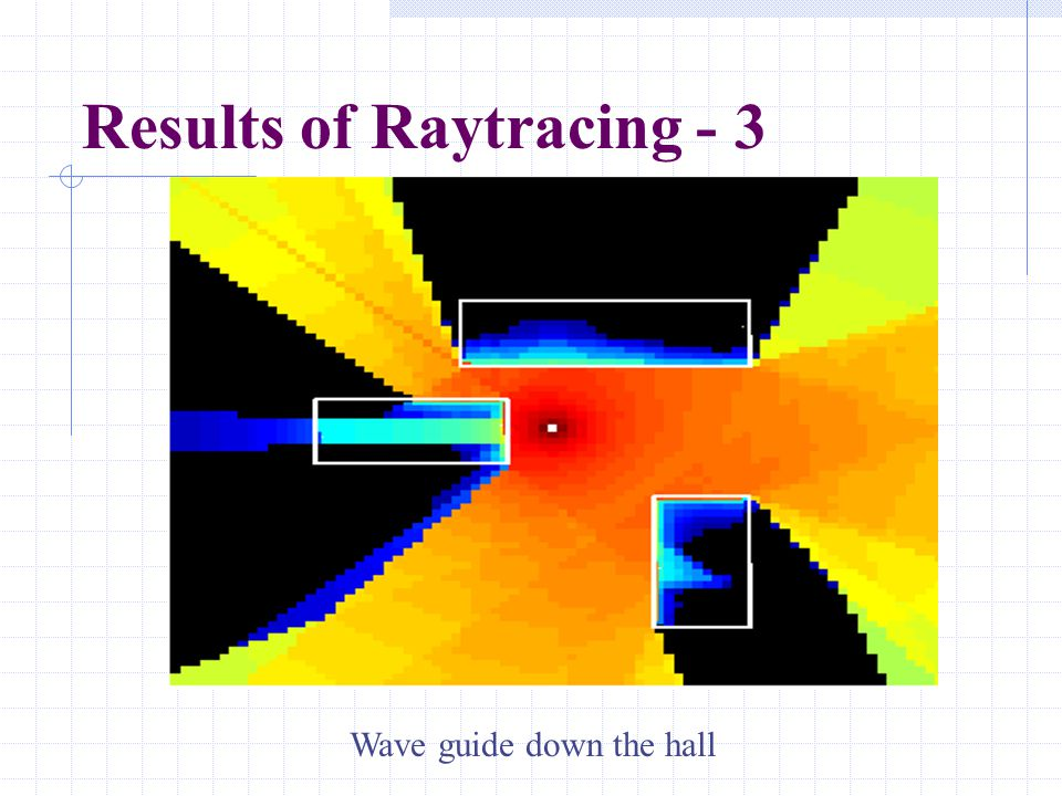 Results of Raytracing - 3 Wave guide down the hall
