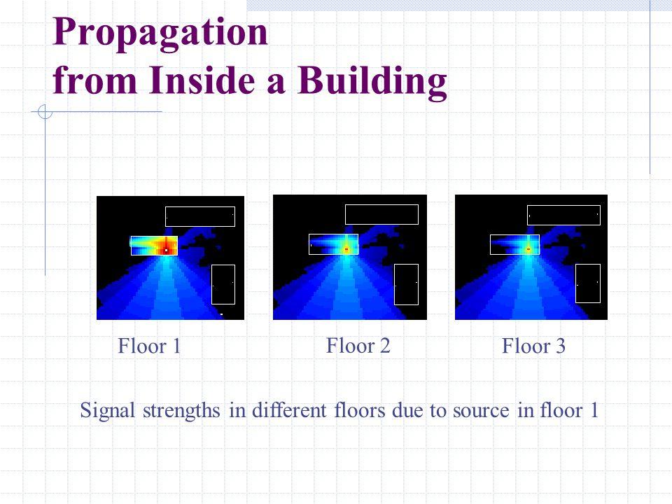 Propagation from Inside a Building Floor 1 Floor 2 Floor 3 Signal strengths in different floors due to source in floor 1