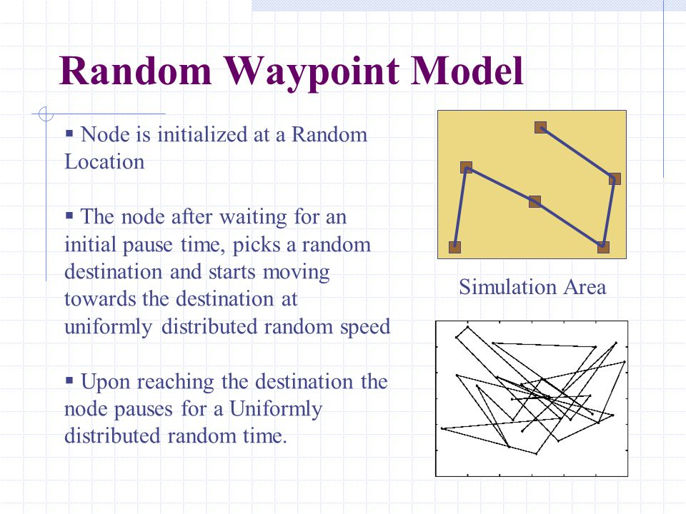 Random Waypoint Model  Node is initialized at a Random Location  The node after waiting for an initial pause time, picks a random destination and st