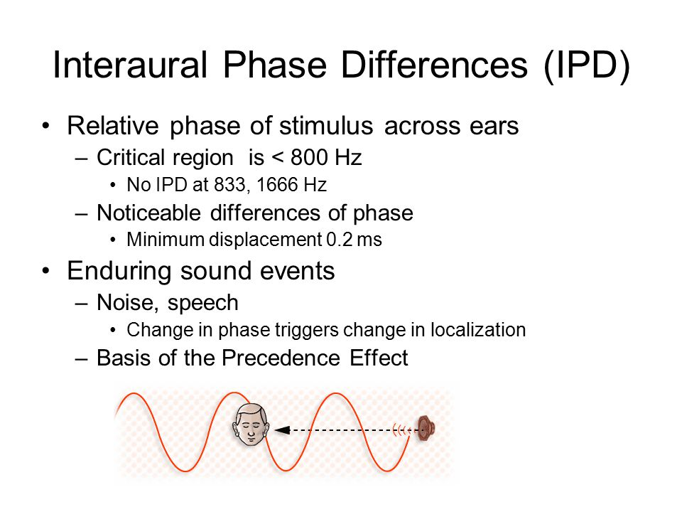 Interaural Loudness Differences (ILD) Relative intensity across ears –Critical region > 2 kHz Ecological constraints 800 Hz –Up to 20 dB SPL attenuation (over 8 kHz) Sensitive to 1 dB SPL difference Total masking 8 – 10 dB SPL –Similar to natural head shadow Oldest theory of directional hearing (1870's) Ambulance direction –Open window determines positions for high frequency siren