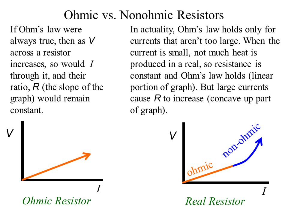 The definition of resistance, V = I R, is often confused with Ohm's law, which only states that the R in this formula is a constant. In other words, t