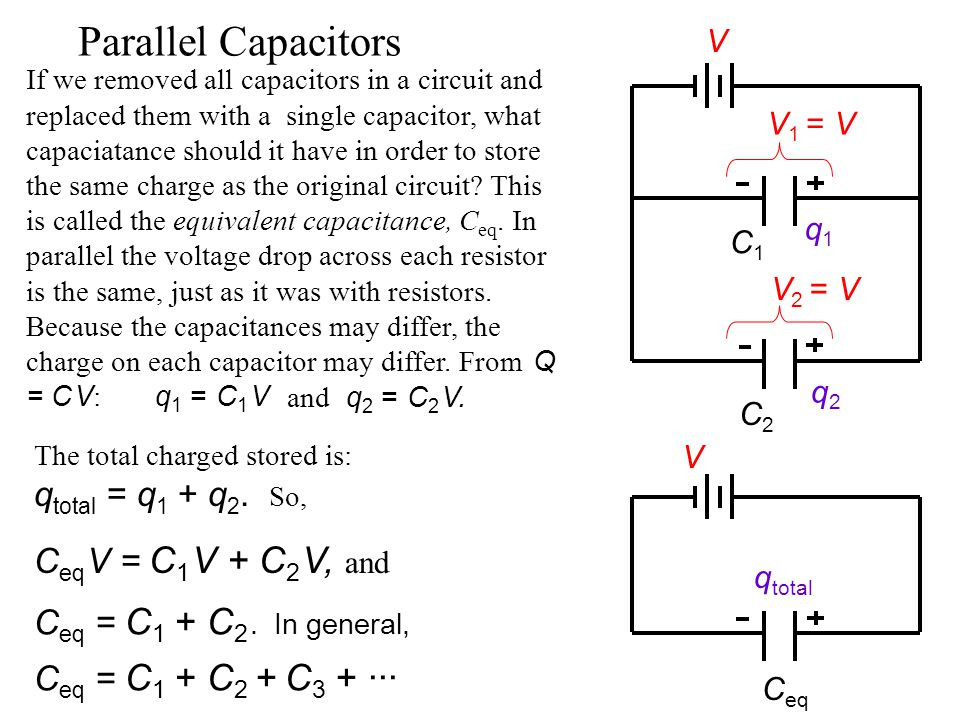 Capacitors in Series Voltage drops can be different; they sum to V. Voltage drops are all the same and equal to V. V C1C1 C2C2 C3C3 V C1C1 C2C2 C3C3 C