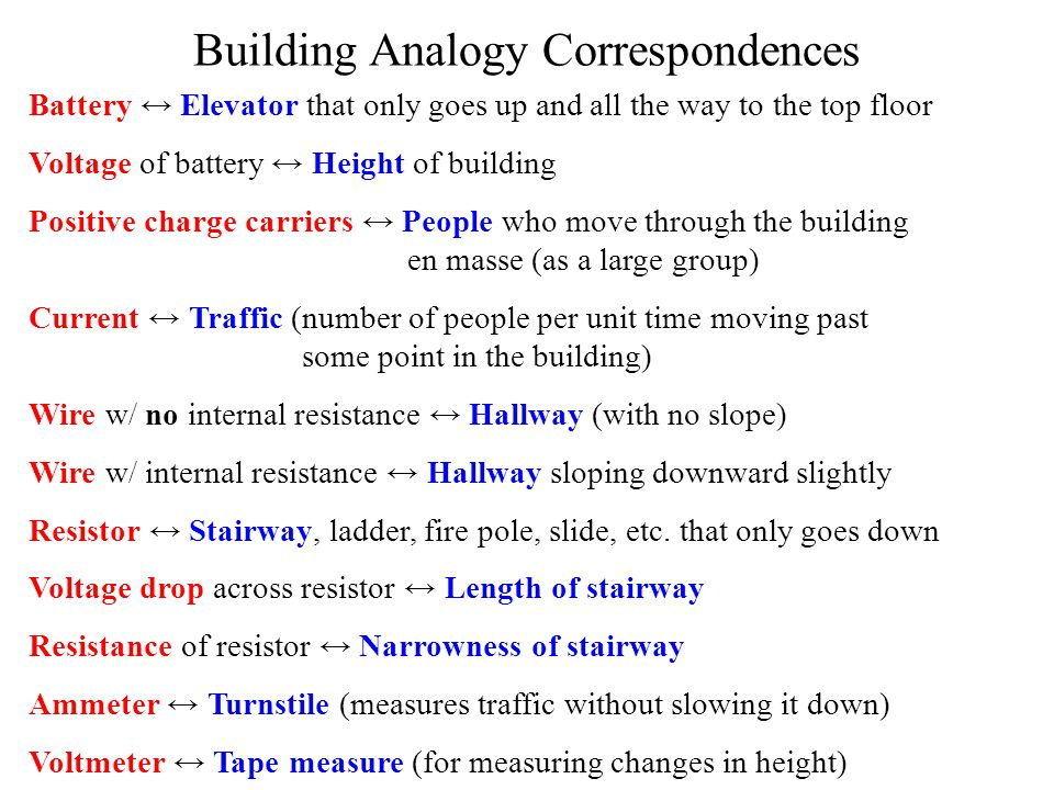 Building Analogy To understand circuits, circuit components, current, energy transformations within a circuit, and devices used to make measurements i
