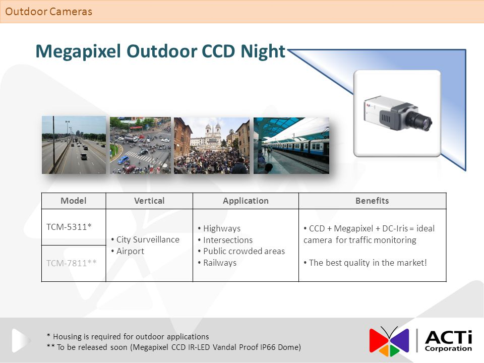 Megapixel Outdoor CCD Night ModelVerticalApplicationBenefits TCM-5311* City Surveillance Airport Highways Intersections Public crowded areas Railways CCD + Megapixel + DC-Iris = ideal camera for traffic monitoring The best quality in the market.