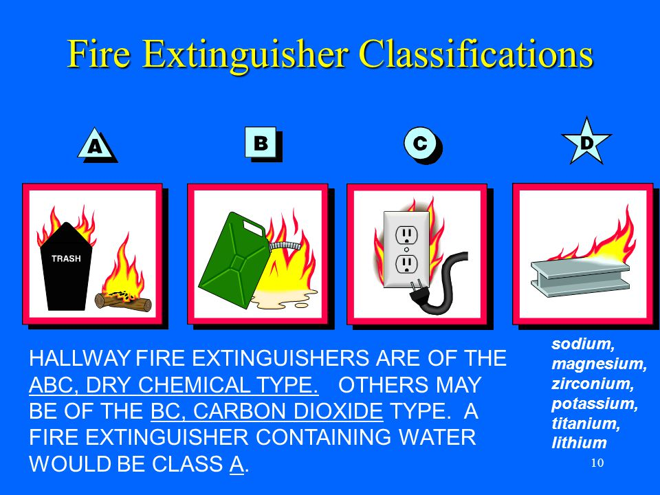 9 FIRE SUPPRESSION REMEMBER REMEMBER –YOU ARE NOT REQUIRED TO FIGHT A FIRE USING A PORTABLE FIRE EXTINGUISHER.