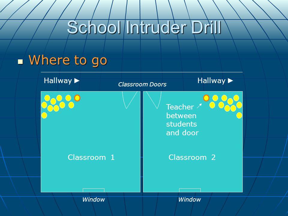 School Intruder Drill Where to go Where to go Hallway ► Classroom Doors Window Hallway ► Teacher between students and door Classroom 1Classroom 2