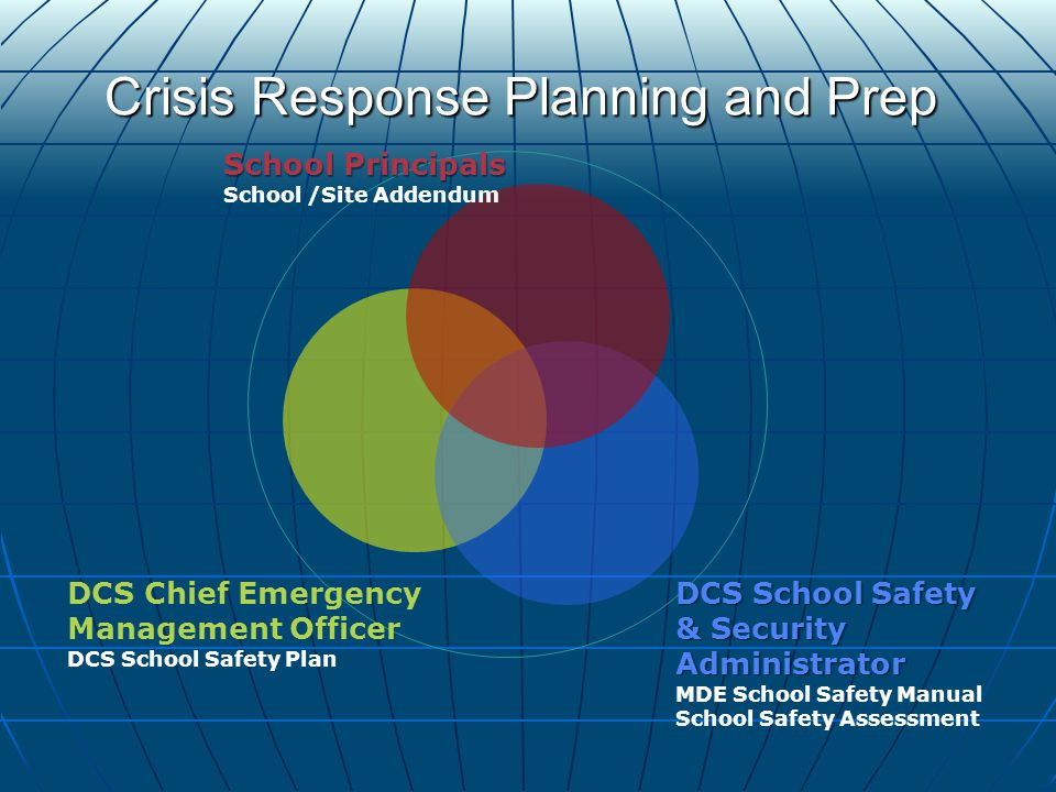 Crisis Response Planning and Prep School Principals School /Site Addendum DCS School Safety & Security Administrator MDE School Safety Manual School Safety Assessment DCS Chief Emergency Management Officer DCS School Safety Plan