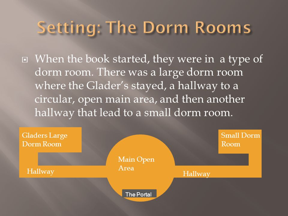  When the book started, they were in a type of dorm room.
