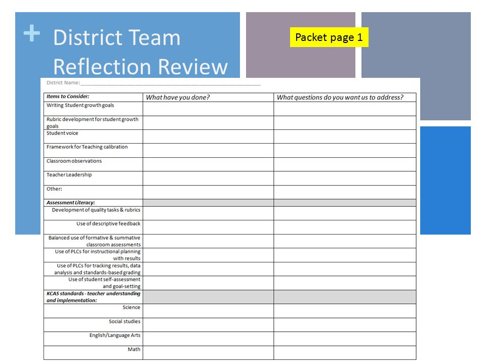 + District Team Reflection Review Packet page 1