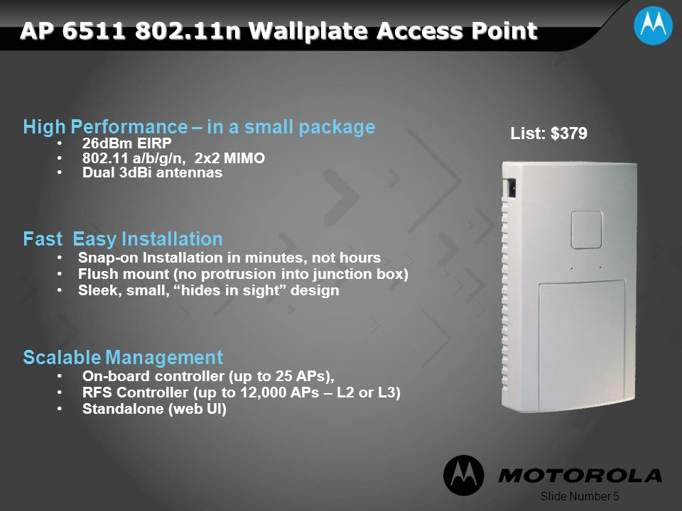 Slide Number 5 AP 6511 802.11n Wallplate Access Point List: $379 High Performance – in a small package 26dBm EIRP 802.11 a/b/g/n, 2x2 MIMO Dual 3dBi a