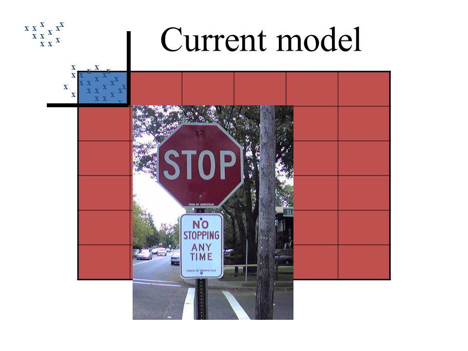 x x x x x x x x x x x x x x x x x x x x x x x x x x x x x xx x x x Current model
