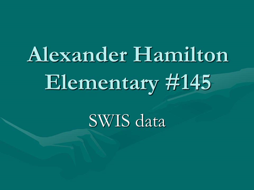 Alexander Hamilton Elementary #145 SWIS data