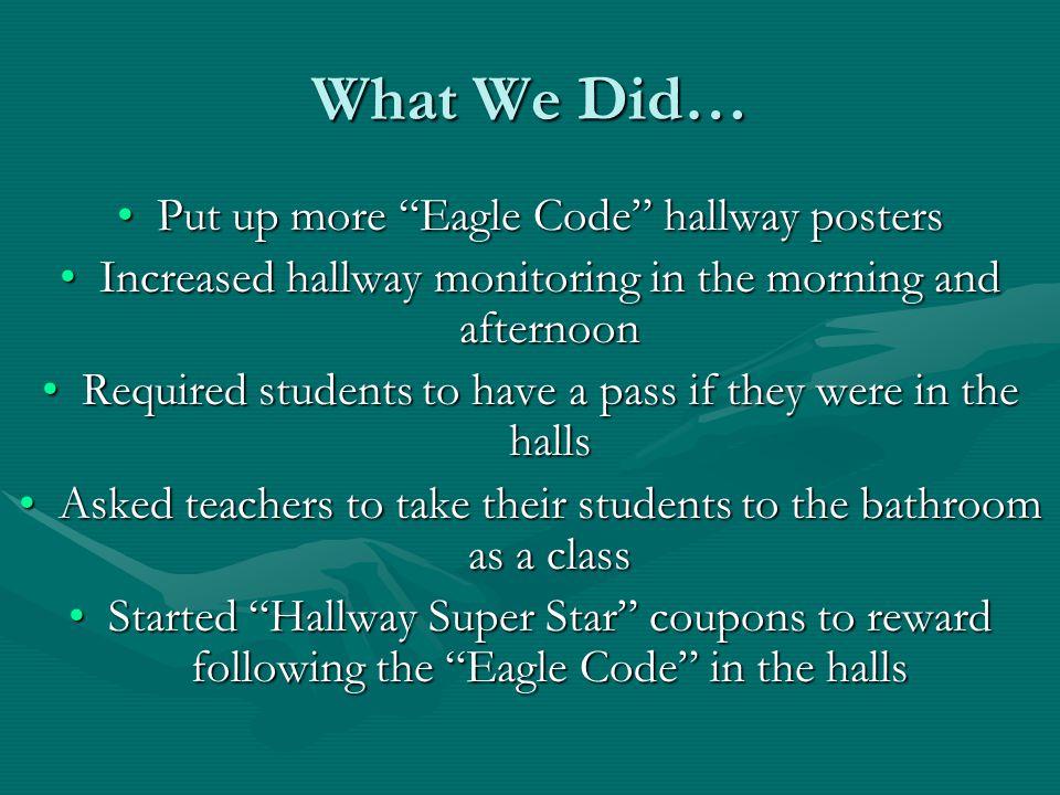 HALLWAYS Alexander Hamilton's Eager Eagles Are: How do we show this in the hallways.