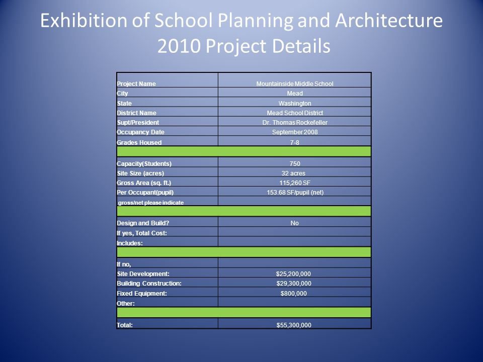 Exhibition of School Planning and Architecture 2010 Project Details Project Name Mountainside Middle School City Mead State Washington District Name Mead School District Supt/President Dr.