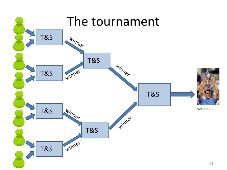 21 The tournament T&S winner
