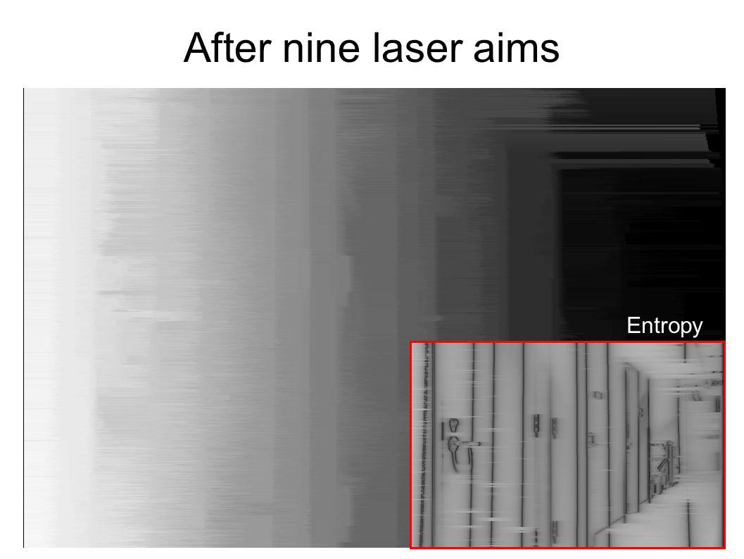 After nine laser aims Entropy