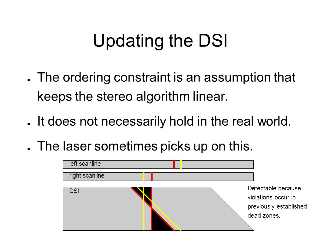 Updating the DSI ● The ordering constraint is an assumption that keeps the stereo algorithm linear. ● It does not necessarily hold in the real world.