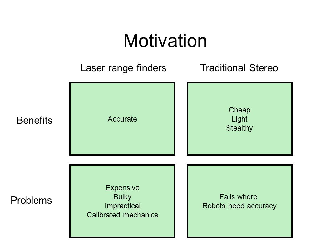 Motivation Accurate Cheap Light Stealthy Expensive Bulky Impractical Calibrated mechanics Fails where Robots need accuracy Laser range findersTraditio