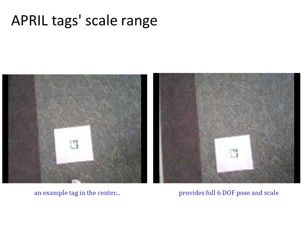 APRIL tags scale range an example tag in the center...provides full 6 DOF pose and scale