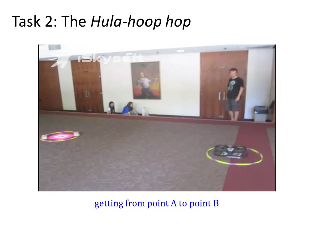getting from point A to point B Task 2: The Hula-hoop hop