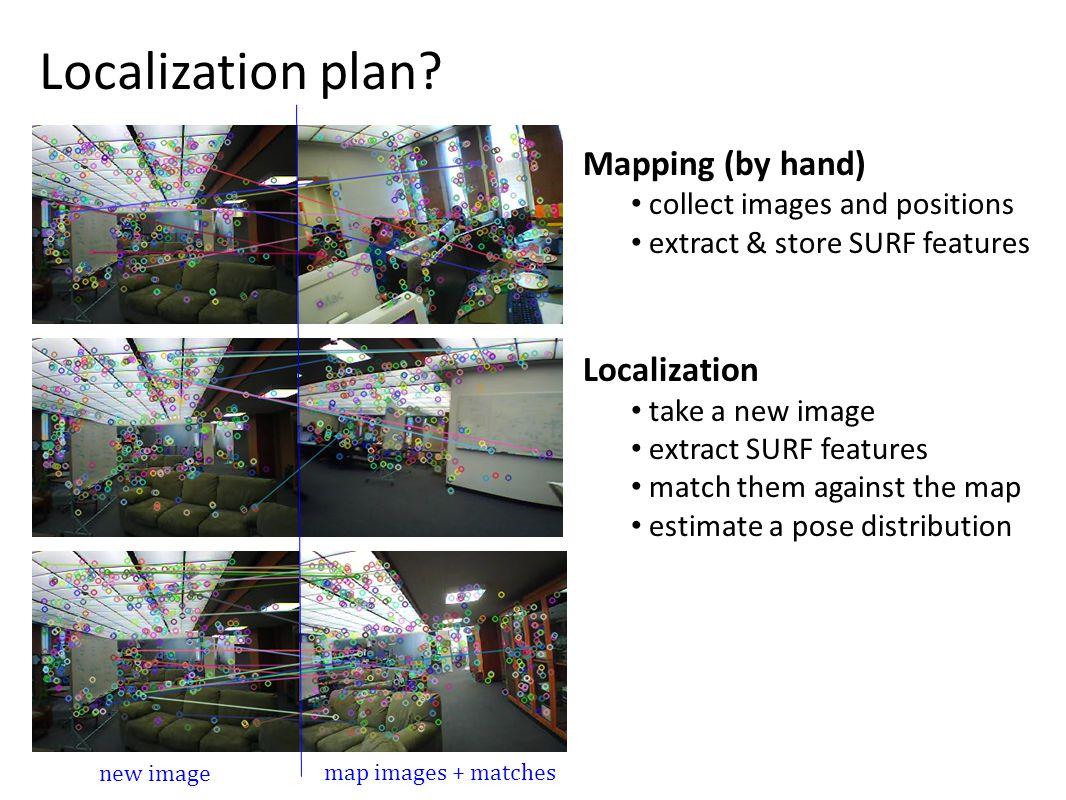 Localization plan.