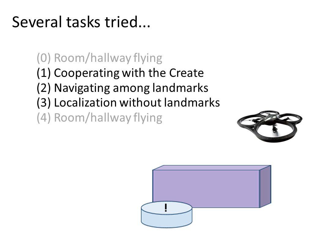 i Several tasks tried...