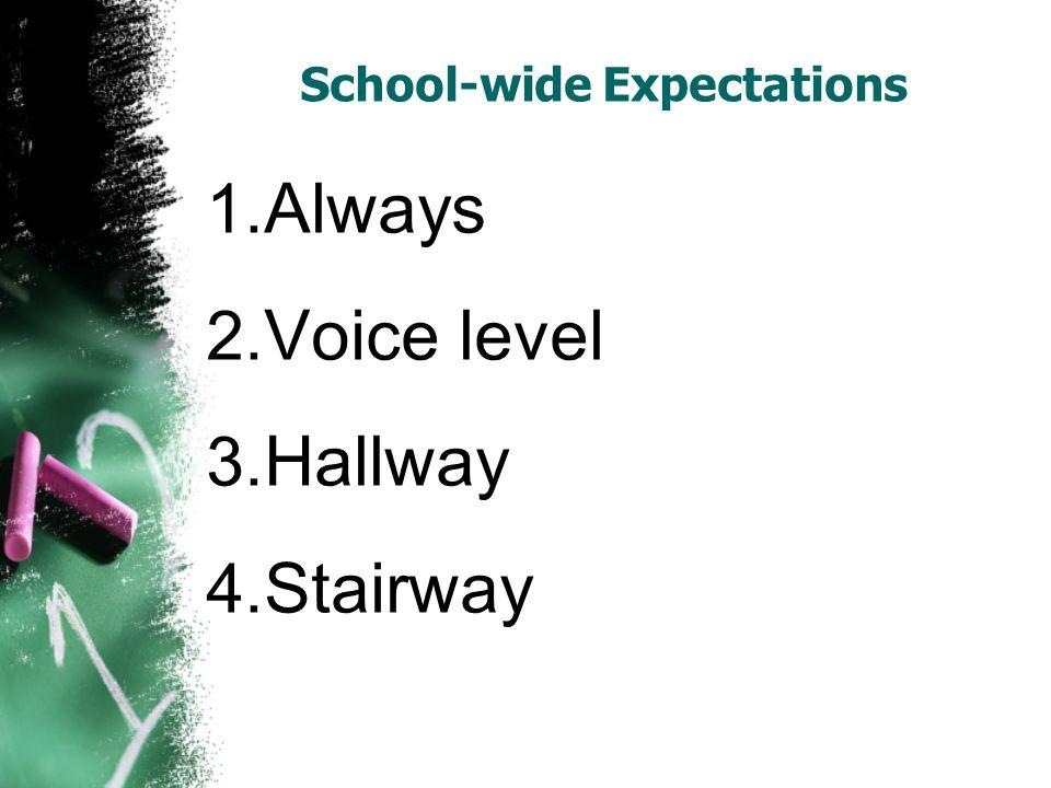 School-wide Expectations 1. Always 2. Voice level 3. Hallway 4. Stairway