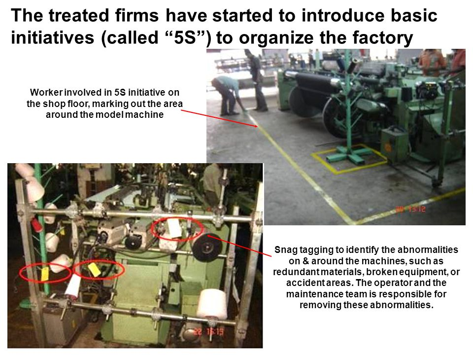 The treated firms have started to introduce basic initiatives (called 5S ) to organize the factory Worker involved in 5S initiative on the shop floor, marking out the area around the model machine Snag tagging to identify the abnormalities on & around the machines, such as redundant materials, broken equipment, or accident areas.