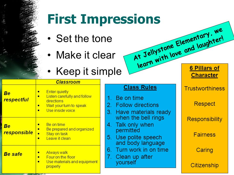First Impressions Set the tone Make it clear Keep it simple Classroom Be respectful  Enter quietly  Listen carefully and follow directions  Wait your turn to speak  Use inside voice Be responsible  Be on time  Be prepared and organized  Stay on task  Leave it clean Be safe  Always walk  Four on the floor  Use materials and equipment properly Class Rules 1.Be on time 2.Follow directions 3.Have materials ready when the bell rings 4.Talk only when permitted 5.Use polite speech and body language 6.Turn work in on time 7.Clean up after yourself 6 Pillars of Character Trustworthiness Respect Responsibility Fairness Caring Citizenship At Jellystone Elementary, we learn with love and laughter!