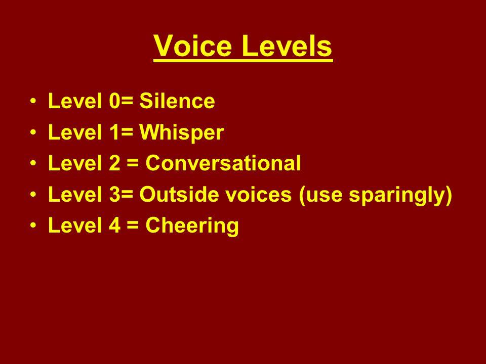 Arrival Expectations CCONVERSATION: ● Voice level 2 (conversational) when entering building.