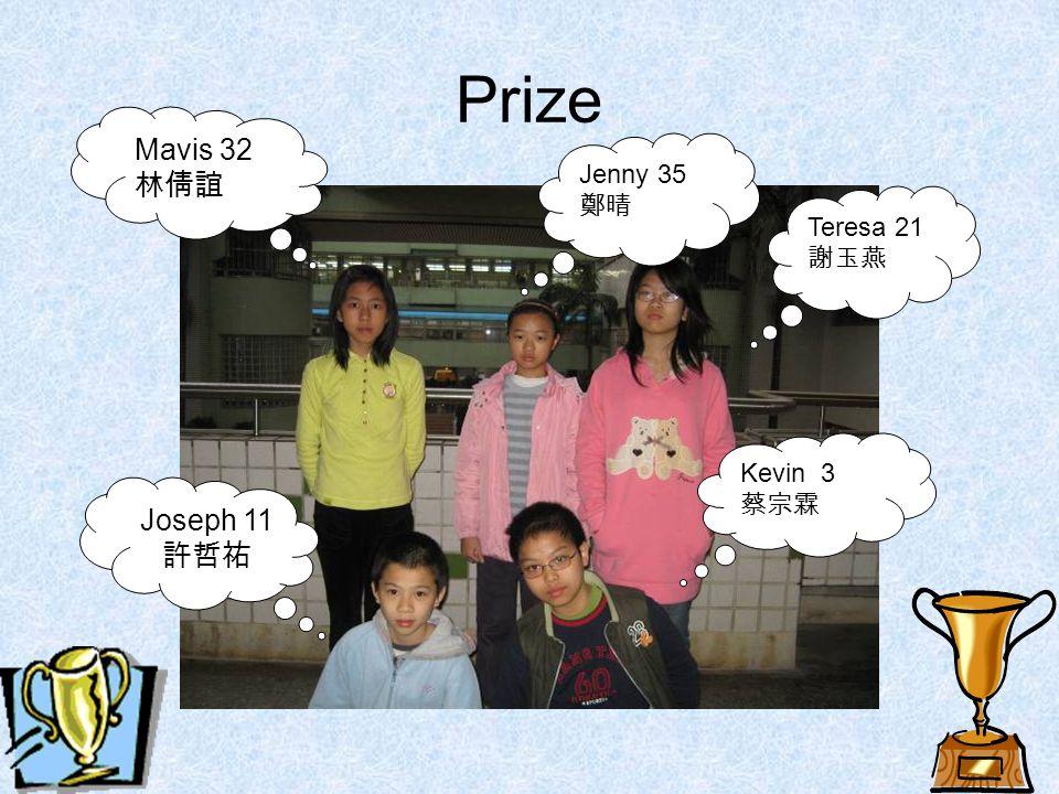 Prize Mavis 32 林倩誼 Joseph 11 許哲祐 Teresa 21 謝玉燕 Kevin 3 蔡宗霖 Jenny 35 鄭晴