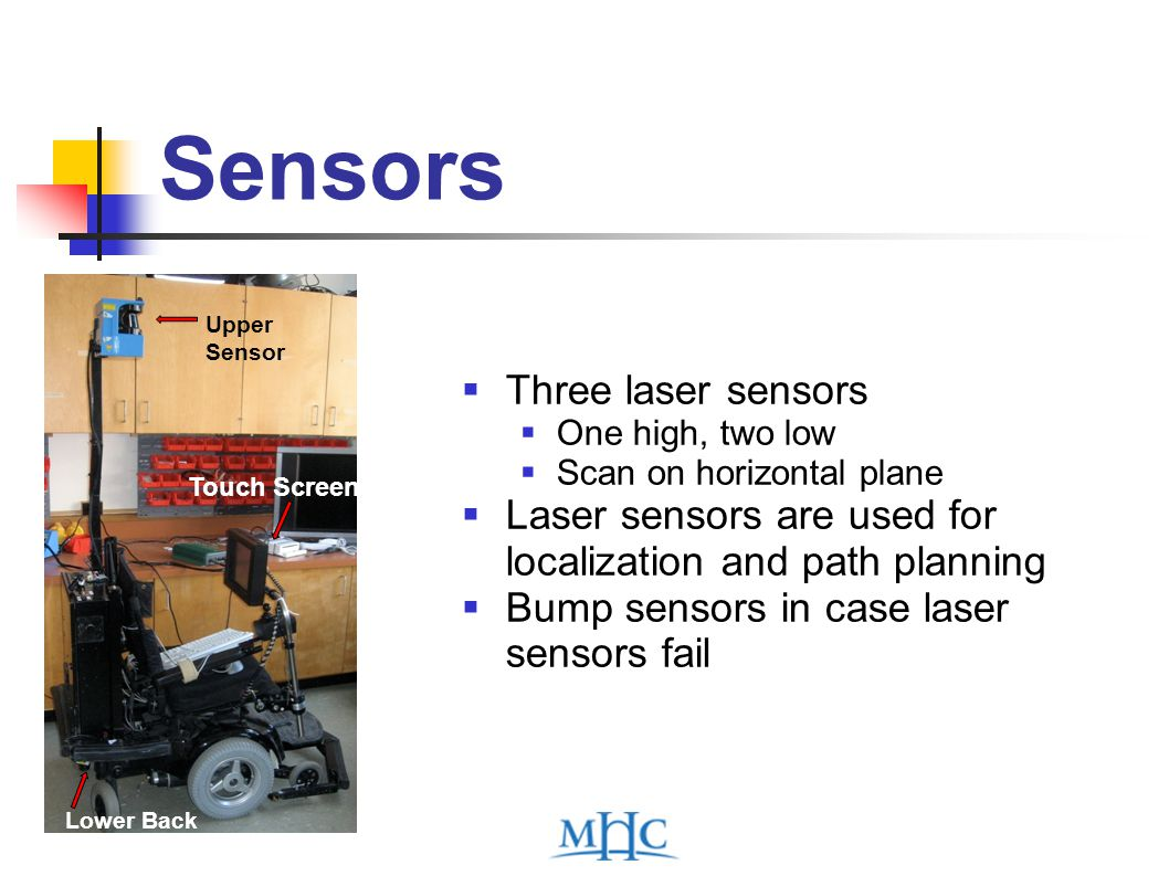 Sensors Upper Sensor Lower Back Sensor Touch Screen  Three laser sensors  One high, two low  Scan on horizontal plane  Laser sensors are used for localization and path planning  Bump sensors in case laser sensors fail