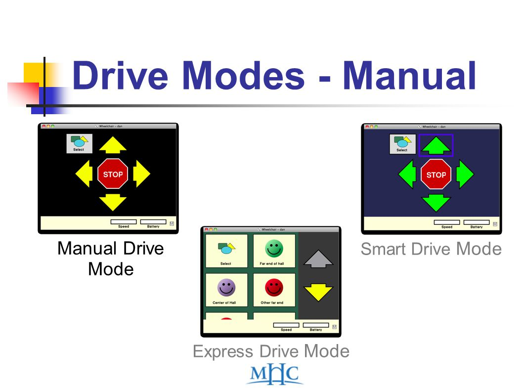 Manual Drive Mode Smart Drive Mode Express Drive Mode Drive Modes - Manual