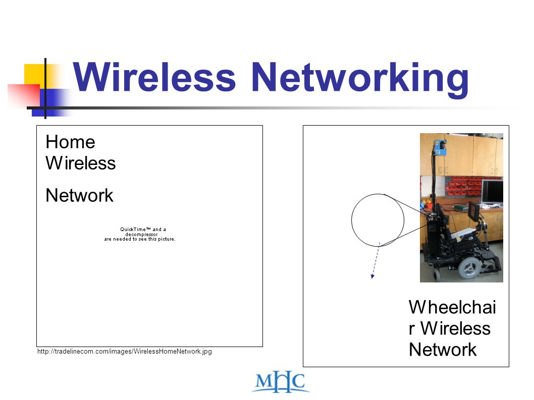 Wireless Networking http://tradelinecom.com/images/WirelessHomeNetwork.jpg Home Wireless Network Wheelchai r Wireless Network