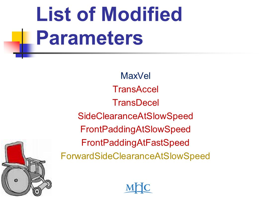 List of Modified Parameters MaxVel TransAccel TransDecel SideClearanceAtSlowSpeed FrontPaddingAtSlowSpeed FrontPaddingAtFastSpeed ForwardSideClearanceAtSlowSpeed