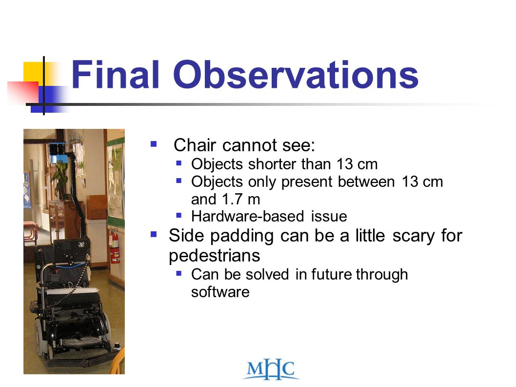Final Observations  Chair cannot see:  Objects shorter than 13 cm  Objects only present between 13 cm and 1.7 m  Hardware-based issue  Side padding can be a little scary for pedestrians  Can be solved in future through software