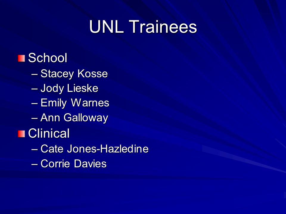 UNL Trainees School –Stacey Kosse –Jody Lieske –Emily Warnes –Ann Galloway Clinical –Cate Jones-Hazledine –Corrie Davies