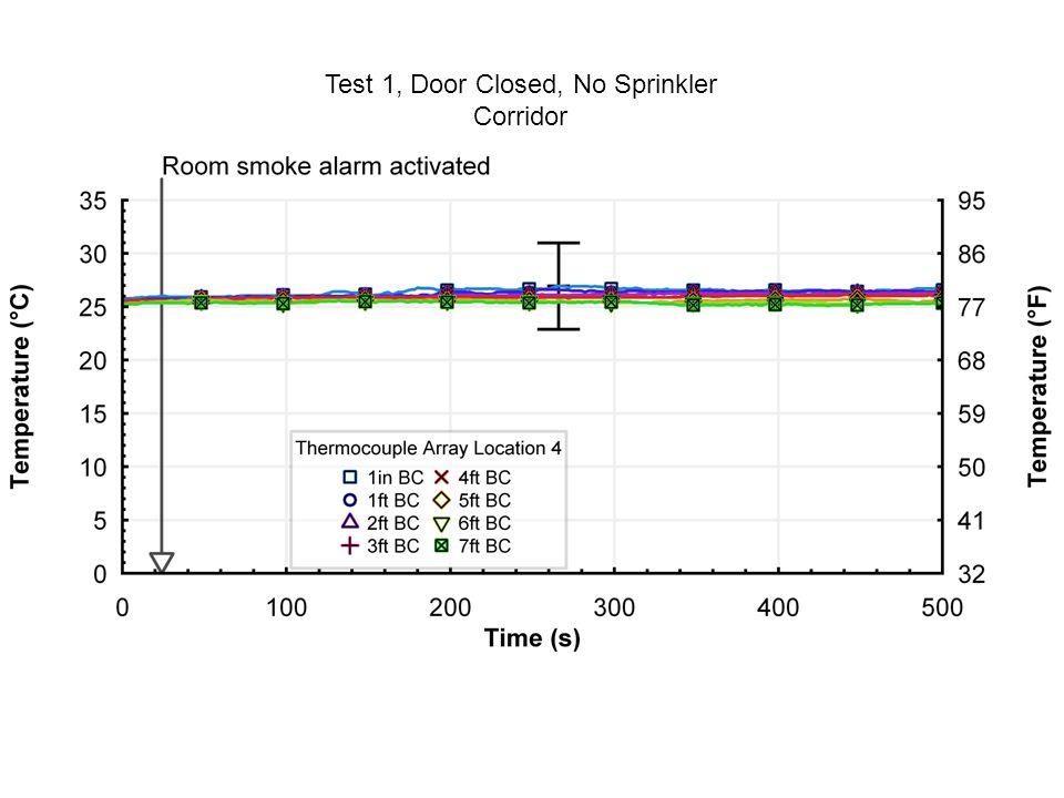 Test 1, Door Closed, No Sprinkler Corridor