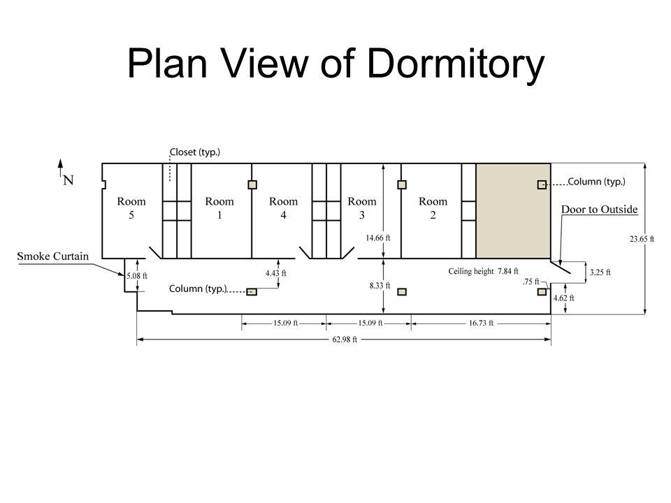 Impact of Sprinklers Dorm Room – Measured 5 ft above the floor