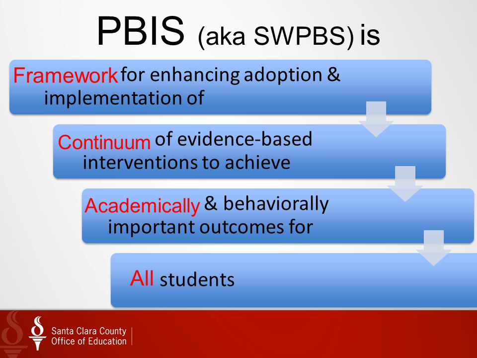 PBIS (aka SWPBS) is for enhancing adoption & implementation of of evidence-based interventions to achieve & behaviorally important outcomes for studen