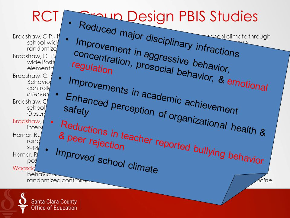 Bradshaw, C.P., Koth, C. W., Thornton, L. A., & Leaf, P. J. (2009). Altering school climate through school-wide Positive Behavioral Interventions and