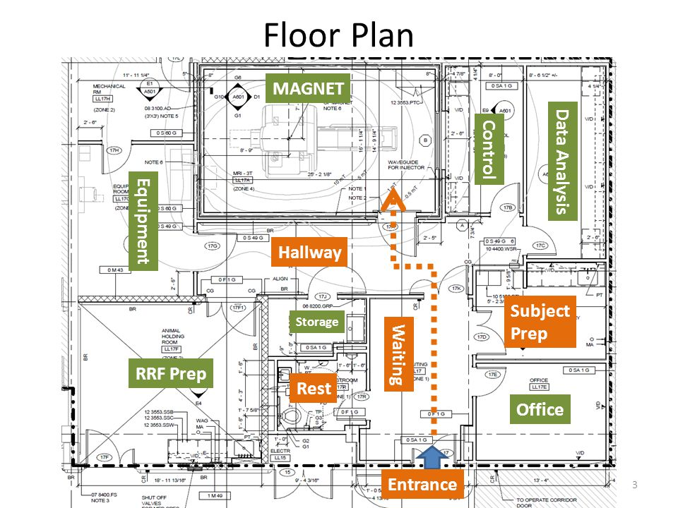Floor Plan 3 MAGNET RRF Prep Waiting Control Rest Subject Prep Data Analysis Office Equipment Storage Hallway Entrance