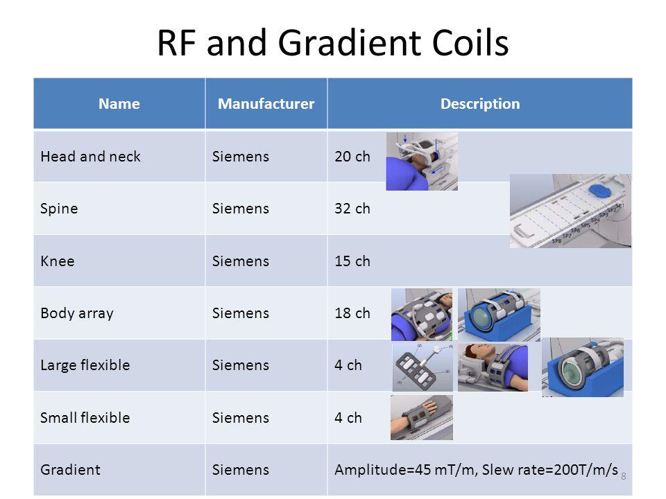 RF and Gradient Coils NameManufacturerDescription Head and neckSiemens20 ch SpineSiemens32 ch KneeSiemens15 ch Body arraySiemens18 ch Large flexibleSiemens4 ch Small flexibleSiemens4 ch GradientSiemensAmplitude=45 mT/m, Slew rate=200T/m/s 8