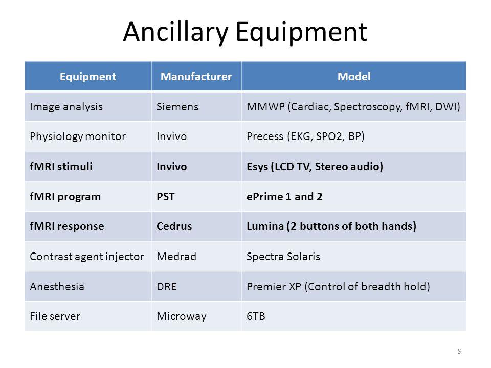Ancillary Equipment EquipmentManufacturerModel Image analysisSiemensMMWP (Cardiac, Spectroscopy, fMRI, DWI) Physiology monitorInvivoPrecess (EKG, SPO2