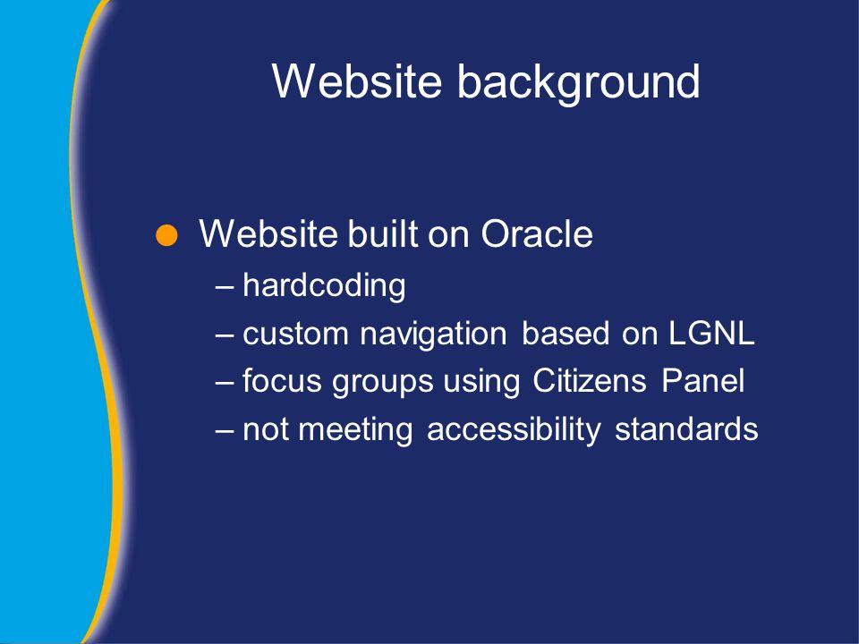 Website background  Website #1 built on Jadu –non-technical –SNL built in –first proper user testing