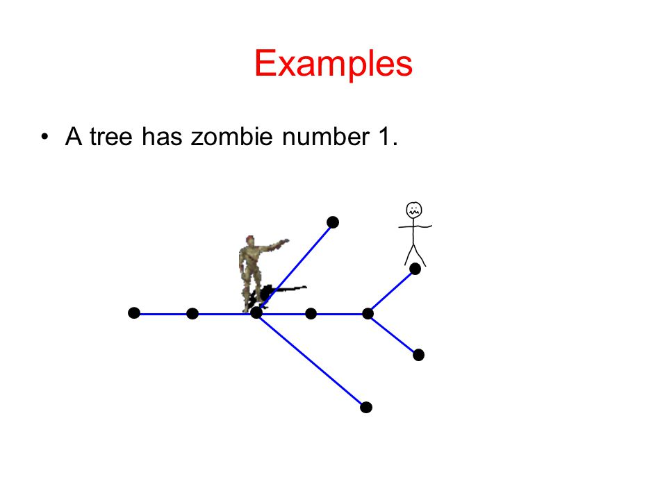 Examples A tree has zombie number 1.