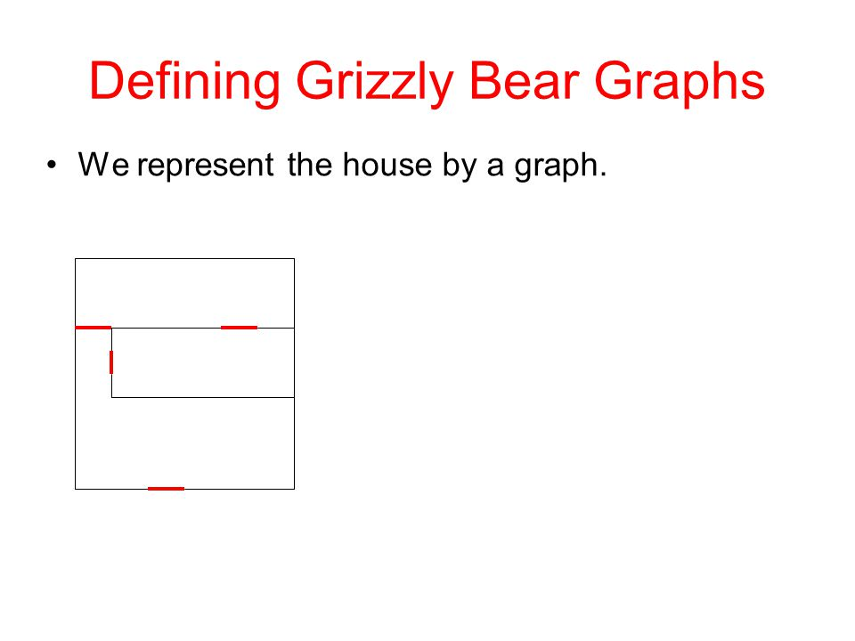 Defining Grizzly Bear Graphs We represent the house by a graph. Vertices represent rooms.