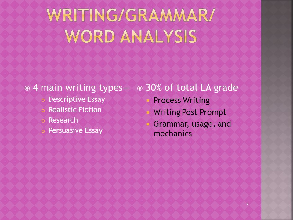  4 main writing types— Descriptive Essay Realistic Fiction Research Persuasive Essay  30% of total LA grade  Process Writing  Writing Post Prompt  Grammar, usage, and mechanics