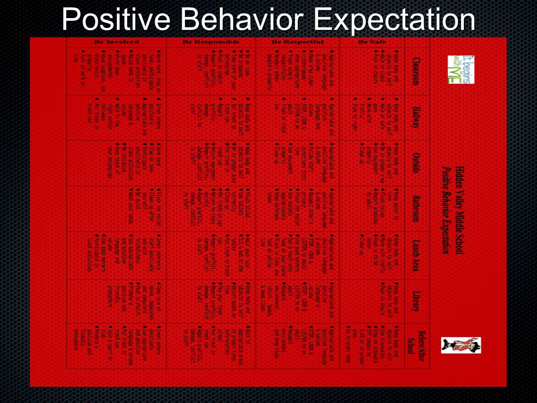 Positive Behavior Expectation